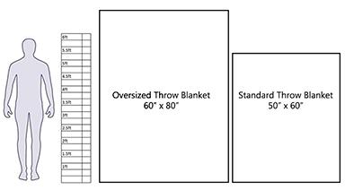 personalized velveteen photo collage plush throw blanket 50 x 60